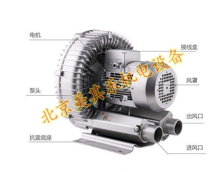 北京美其乐漩涡鼓风机的发展与进阶