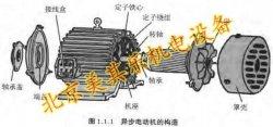 漩涡鼓风机结构主要由什么组成
