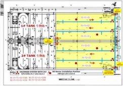 精确曝气系统中高压漩涡风机有什么作用